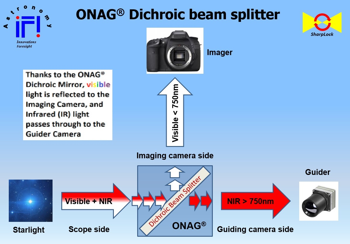Astronomers For Your Best Images Yet Use Our Onag 174